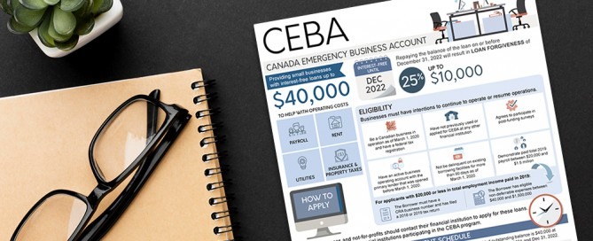 Canadian Emergency Business Account Infographic