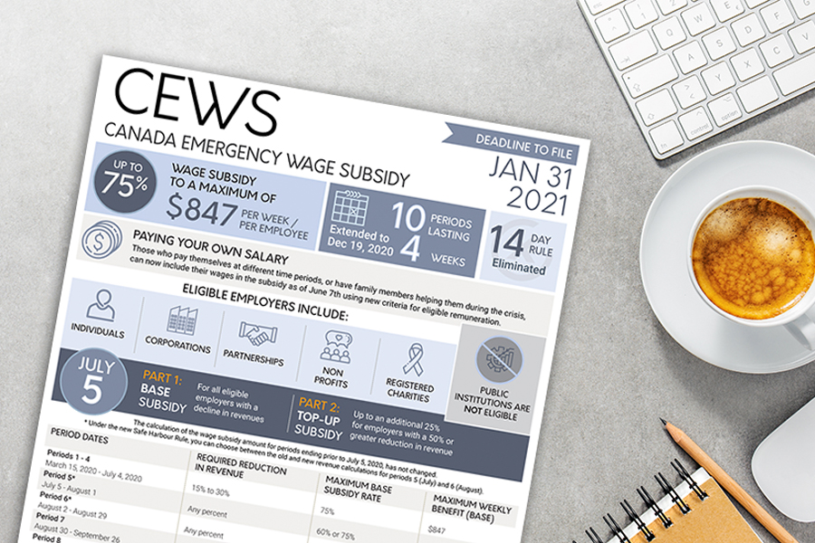 CEWS Infographic