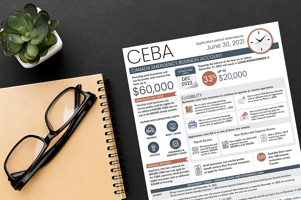 Canadian Emergency Benefit Account – CEBA
