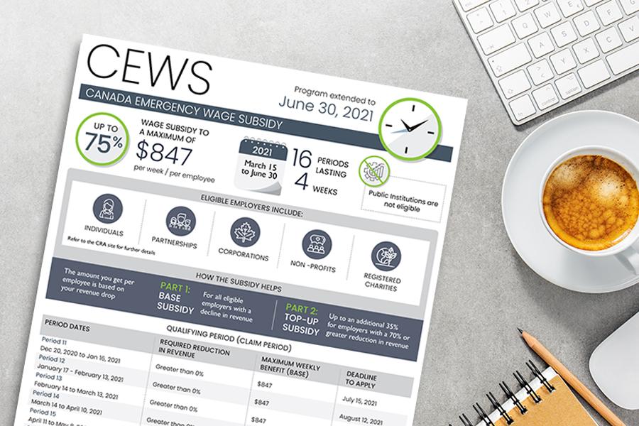 Canada Emergency Wage Subsidy – CEWS