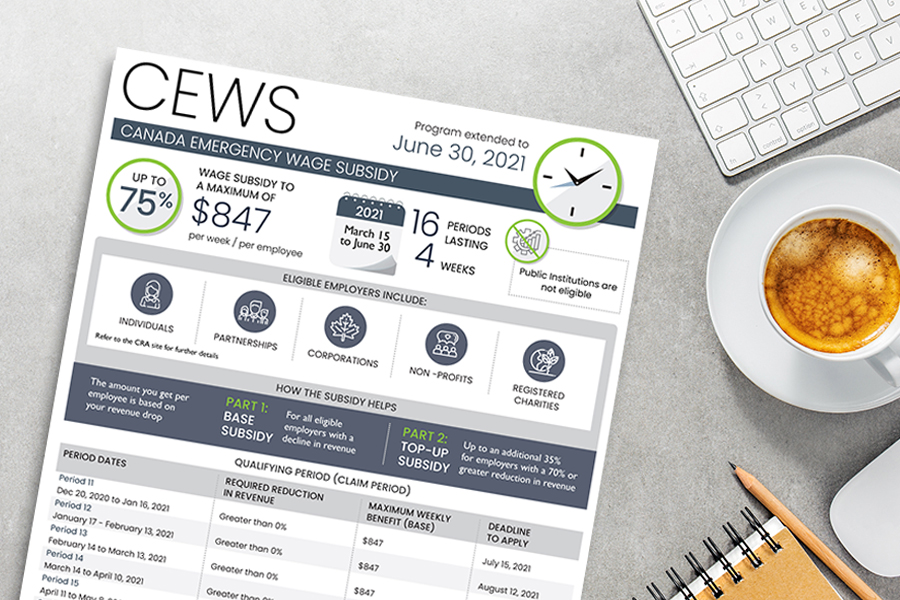 CEWS - Canadian Emergency Wage Benefit