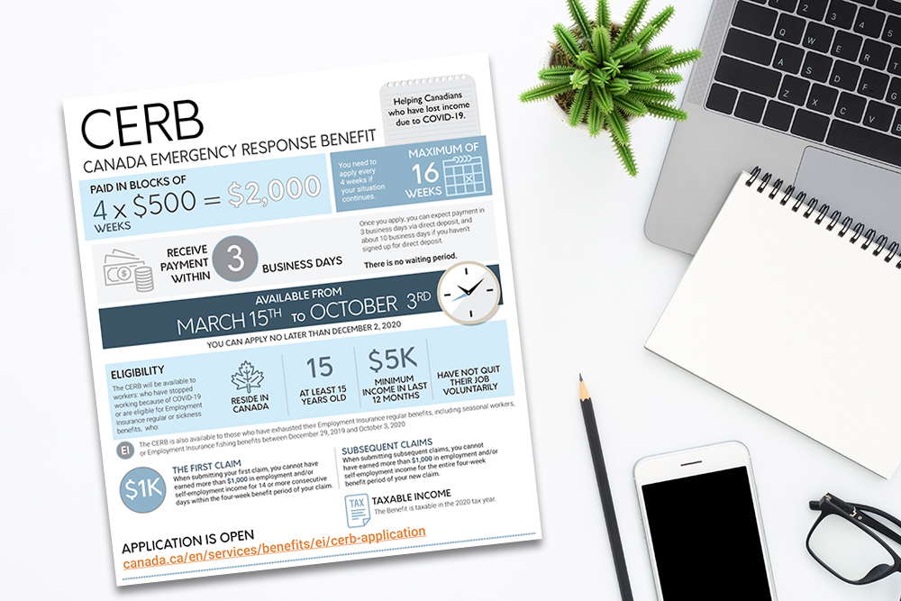 CERB Infographic