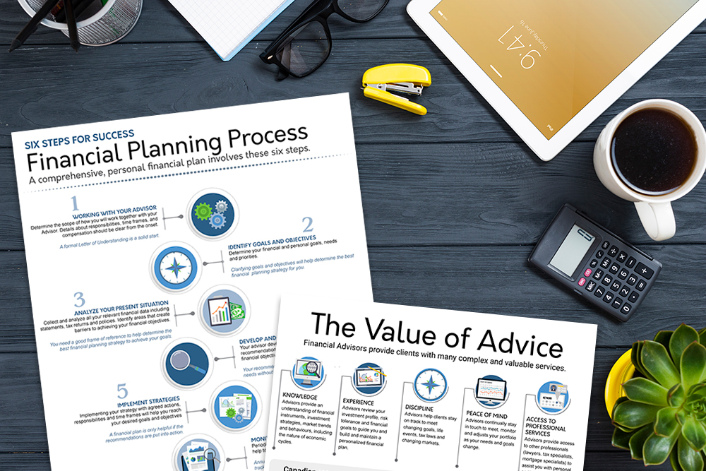 Financial Planning Process Infographic