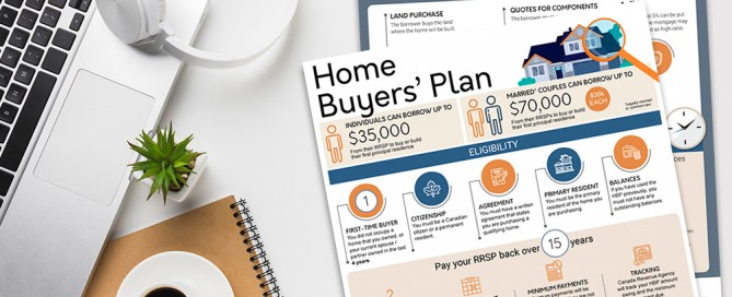 Home Buyers' Plan Infographic