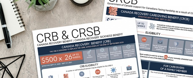 Canada Recovery Benefits Infographic