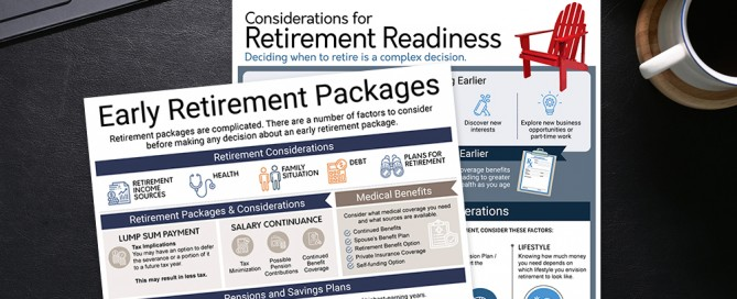 Early Retirement Packages Infographic