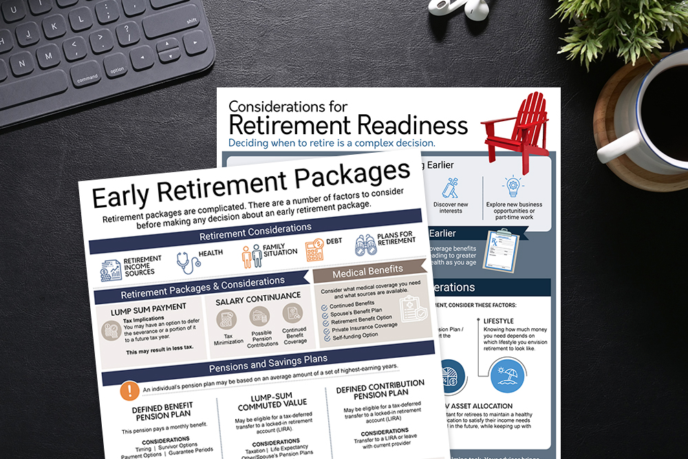 Early Retirement Packages