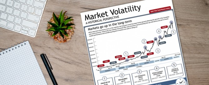 Market Volatility Election