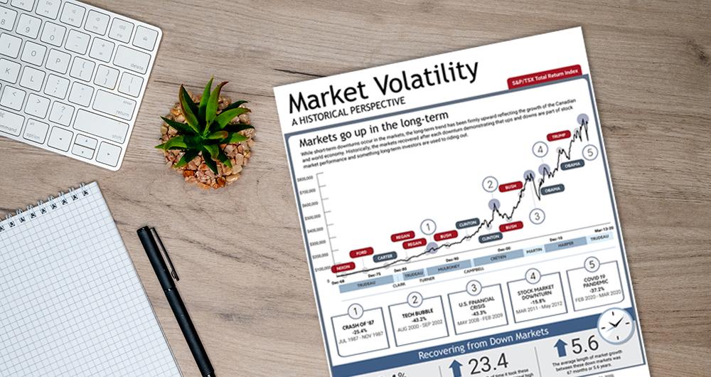 Market Volatility Election