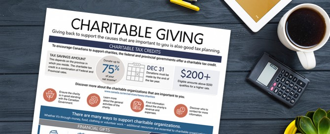 Charitable Giving Infographic